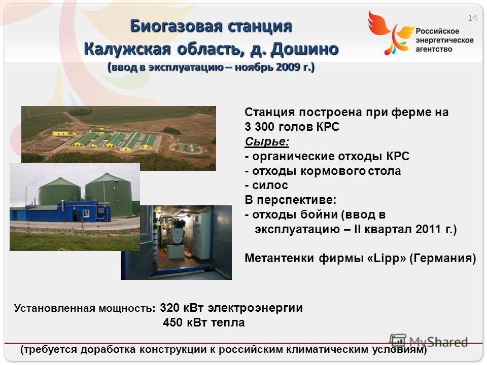 Станция построена при ферме на 3 300 голов КРС Сырье: - органические отходы КРС - отходы кормового стола - силос В перспективе: - отходы бойни (ввод в эксплуатацию – II квартал 2011 г.) Метантенки фирмы «Lipp» (Германия) Биогазовая станция Калужская