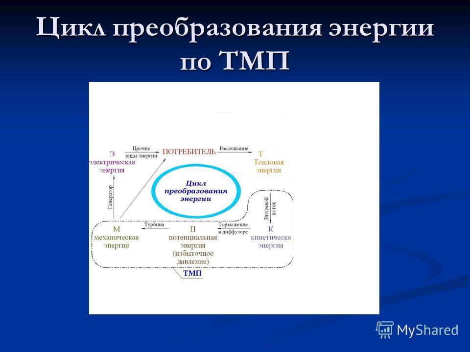 Цикл преобразования энергии по ТМП