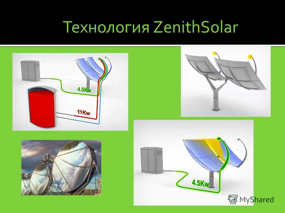 Технология ZenithSolar