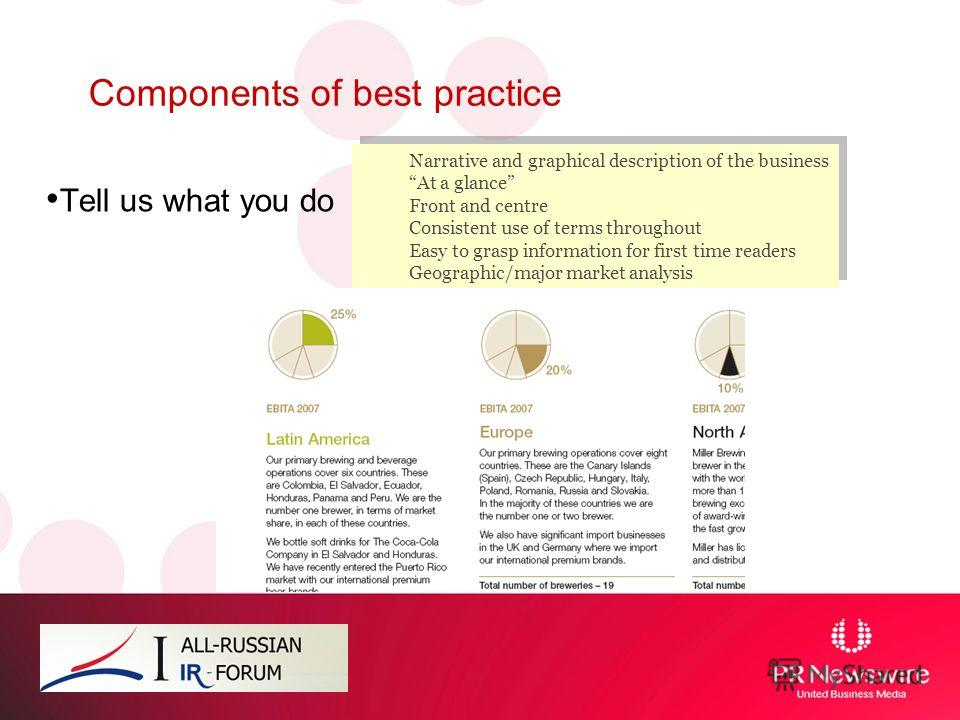 Components of best practice Tell us what you do Narrative and graphical description of the business At a glance Front and centre Consistent use of terms throughout Easy to grasp information for first time readers Geographic/major market analysis Narr