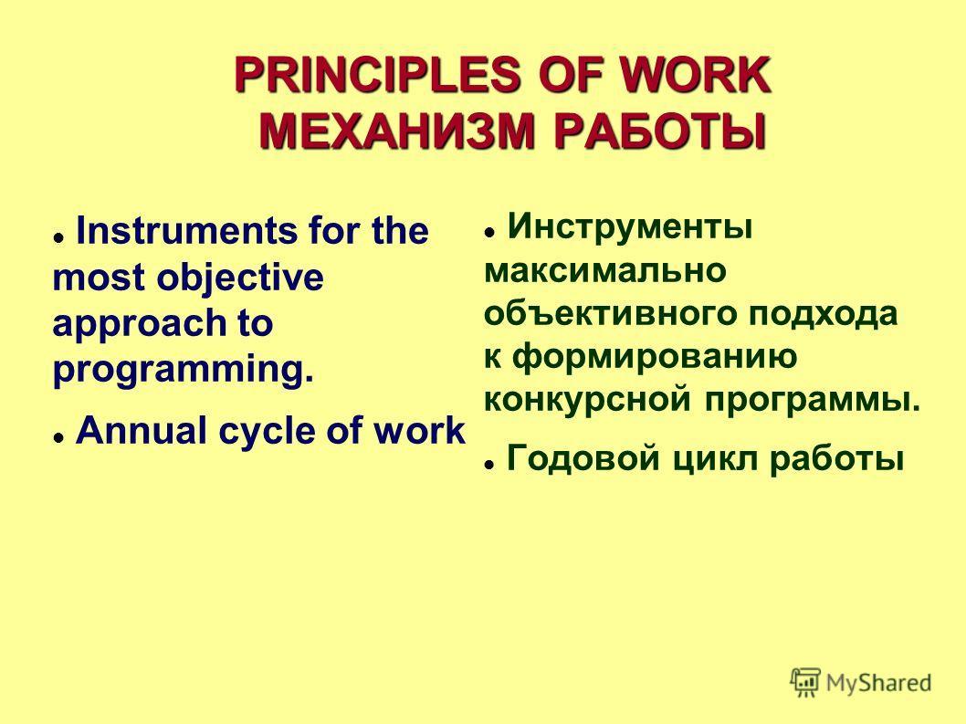 PRINCIPLES OF WORK МЕХАНИЗМ РАБОТЫ Instruments for the most objective approach to programming. Annual cycle of work Инструменты максимально объективного подхода к формированию конкурсной программы. Годовой цикл работы
