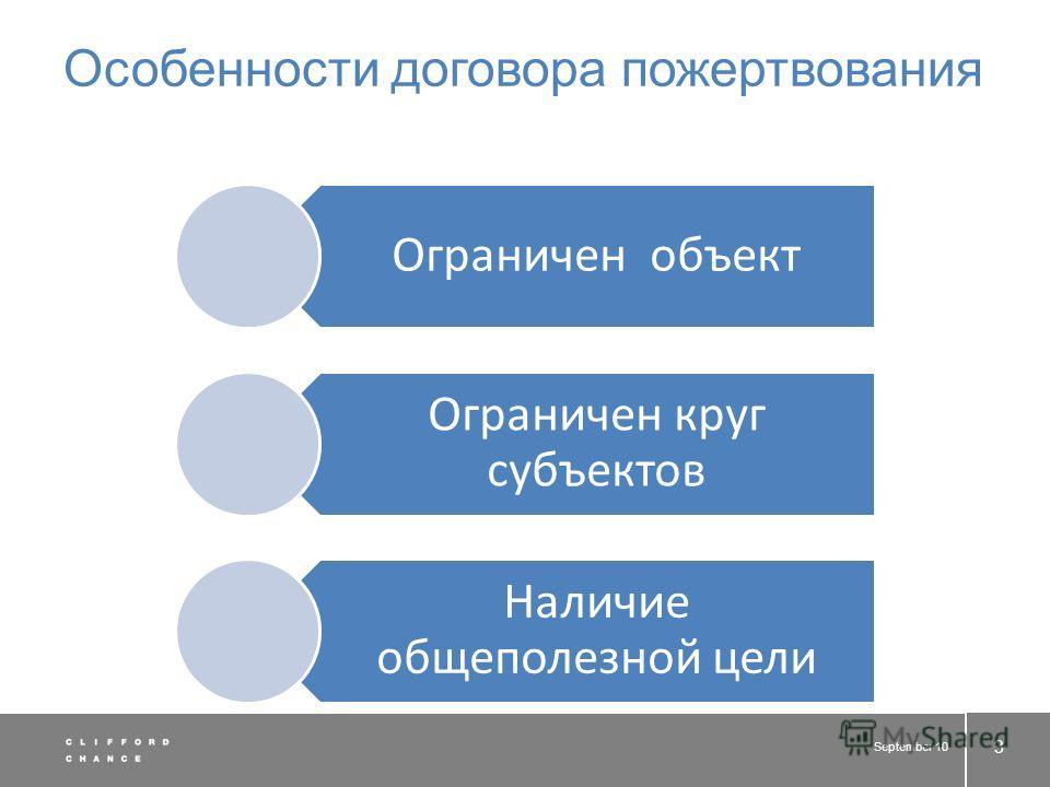 Особенности договора пожертвования Ограничен объект Ограничен круг субъектов Наличие общеполезной цели September 10 3
