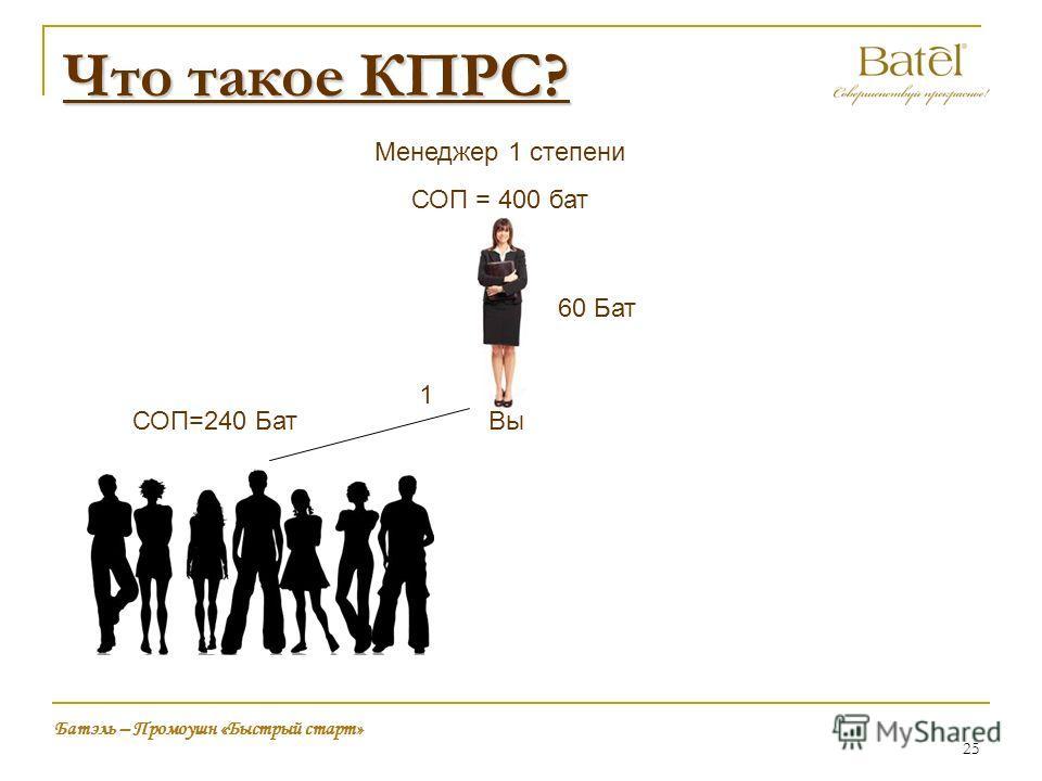 Что такое КПРС? Вы Менеджер 1 степени СОП = 400 бат 60 Бат 1 Батэль – Промоушн «Быстрый старт» СОП=240 Бат 25