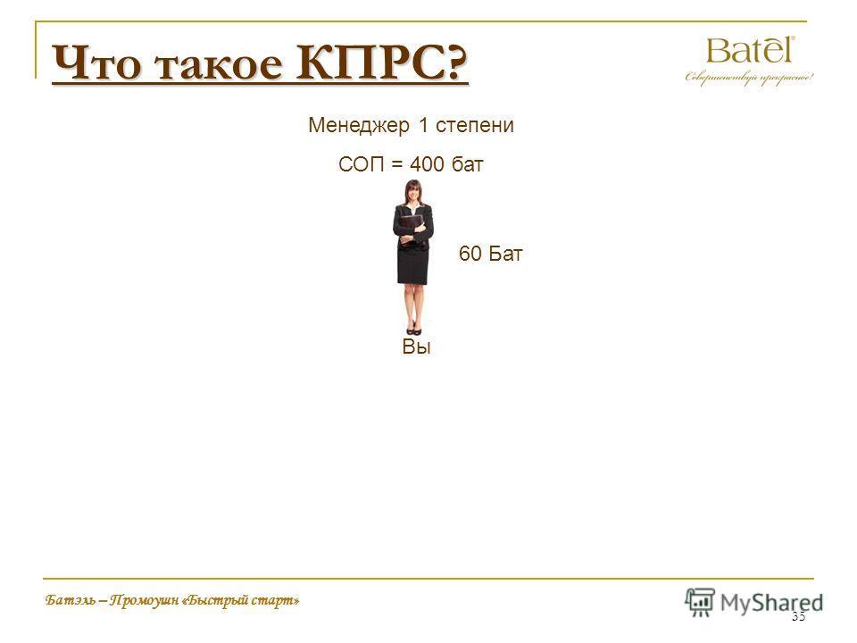 Что такое КПРС? Вы Менеджер 1 степени СОП = 400 бат 60 Бат Батэль – Промоушн «Быстрый старт» 35