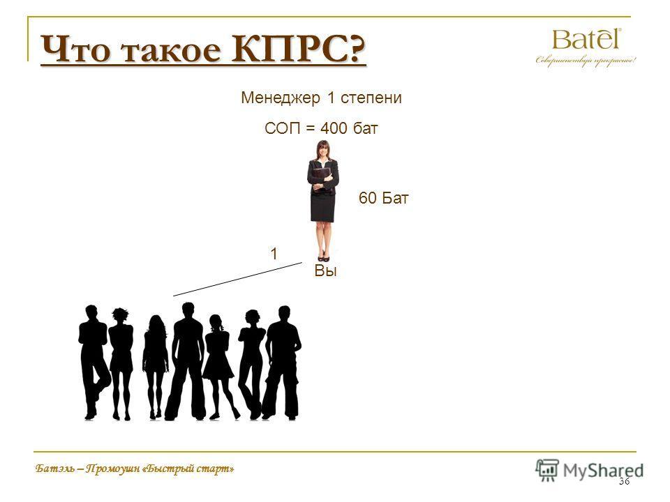 Что такое КПРС? Вы Менеджер 1 степени СОП = 400 бат 60 Бат 1 Батэль – Промоушн «Быстрый старт» 36