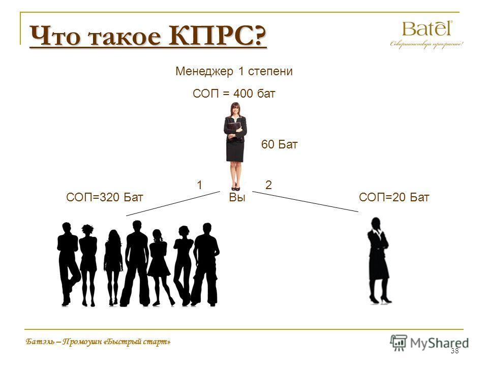 Что такое КПРС? Вы Менеджер 1 степени СОП = 400 бат 60 Бат 12 Батэль – Промоушн «Быстрый старт» СОП=20 БатСОП=320 Бат 38