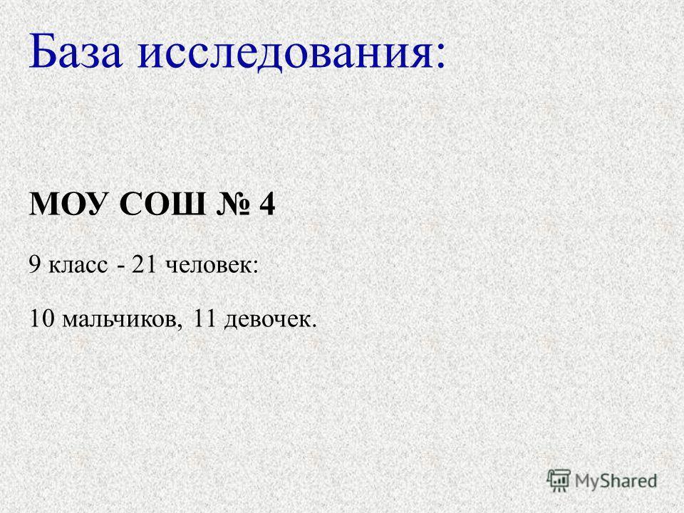 База исследования: МОУ СОШ 4 9 класс - 21 человек: 10 мальчиков, 11 девочек.