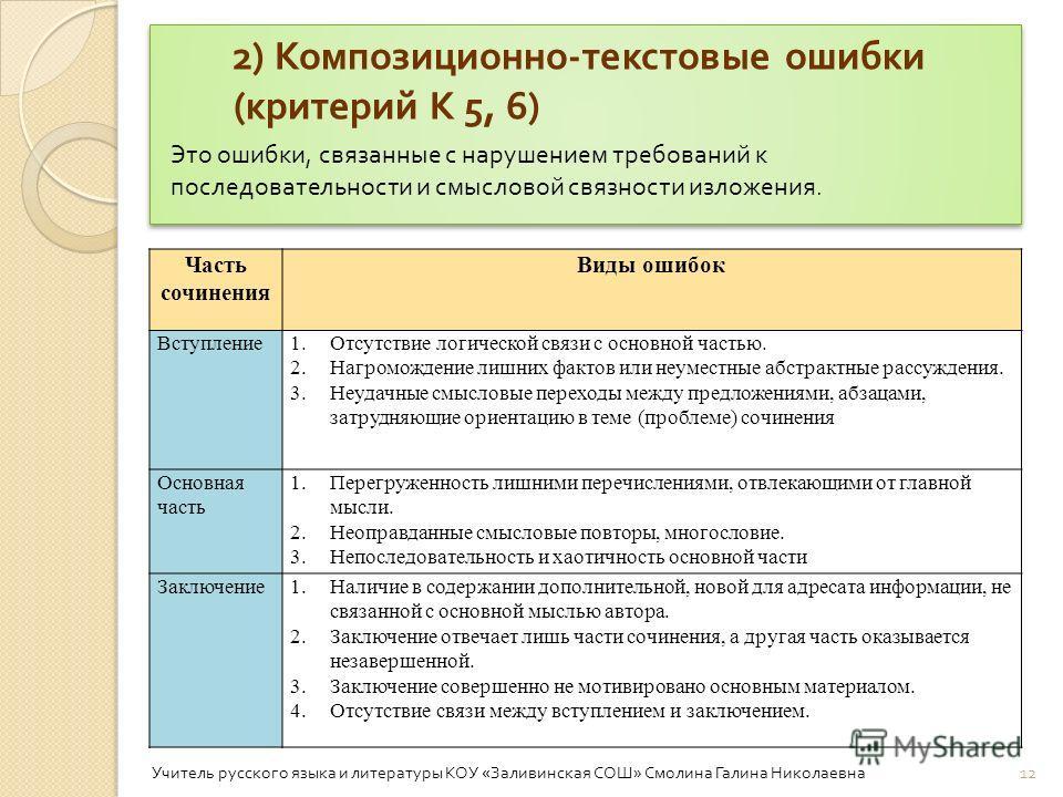 12 2) Композиционно - текстовые ошибки ( критерий К 5, 6) Это ошибки, связанные с нарушением требований к последовательности и смысловой связности изложения. 2) Композиционно - текстовые ошибки ( критерий К 5, 6) Это ошибки, связанные с нарушением тр