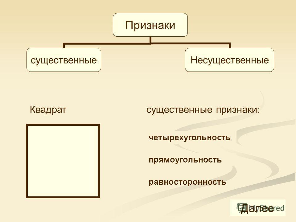 5 Признаки существенныеНесущественные четырехугольность прямоугольность равносторонность Квадрат существенные признаки: Далее