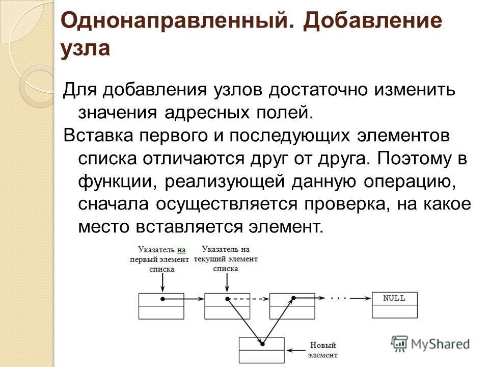 Однонаправленный. Добавление узла Для добавления узлов достаточно изменить значения адресных полей. Вставка первого и последующих элементов списка отличаются друг от друга. Поэтому в функции, реализующей данную операцию, сначала осуществляется провер