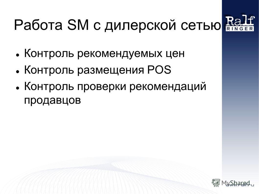 Работа SM с дилерской сетью Контроль рекомендуемых цен Контроль размещения POS Контроль проверки рекомендаций продавцов