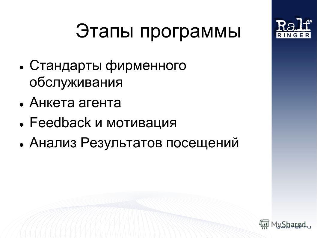Этапы программы Стандарты фирменного обслуживания Анкета агента Feedback и мотивация Анализ Результатов посещений