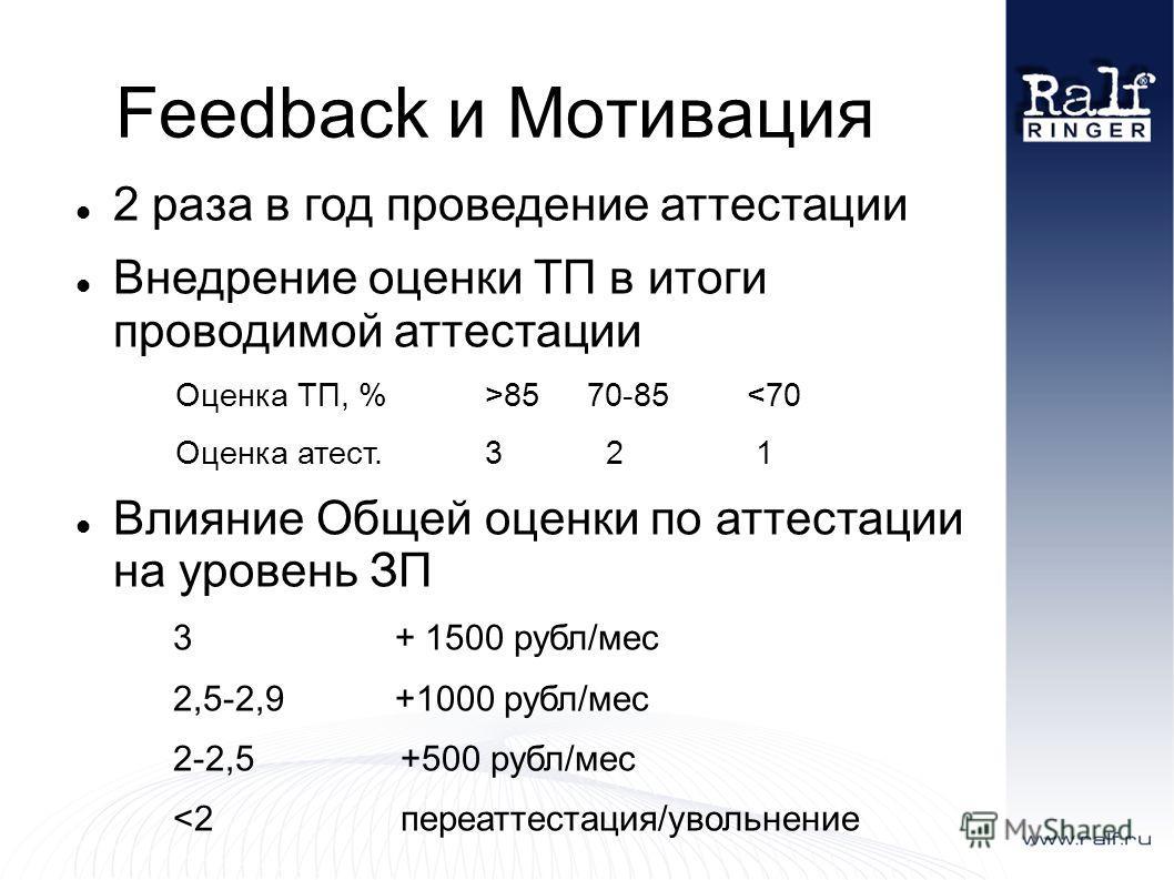 Feedback и Мотивация 2 раза в год проведение аттестации Внедрение оценки ТП в итоги проводимой аттестации Оценка ТП, % >85 70-85