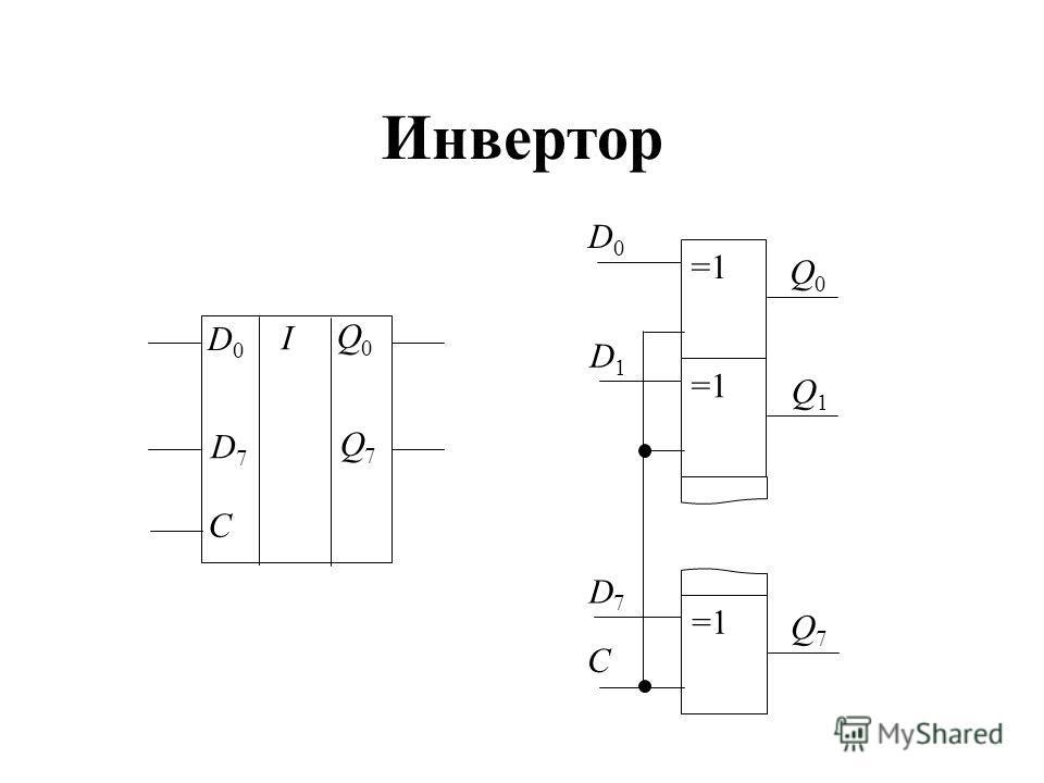 Инвертор =1 D0D0 D1D1 D7D7 C Q0Q0 Q1Q1 Q7Q7 I D0D0 D7D7 C Q0Q0 Q7Q7