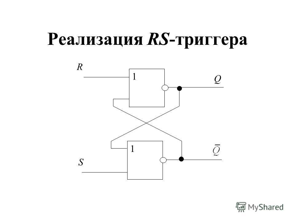 Реализация RS-триггера 1 1 R S Q