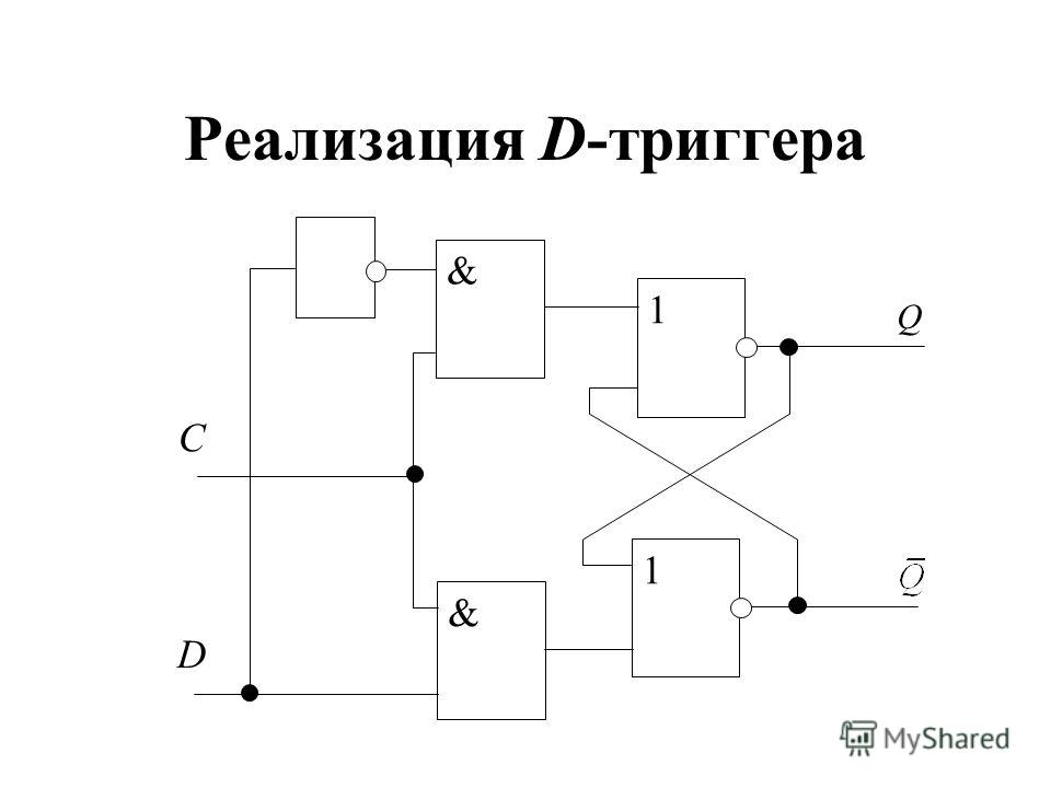 Реализация D-триггера 1 1 & & C D Q