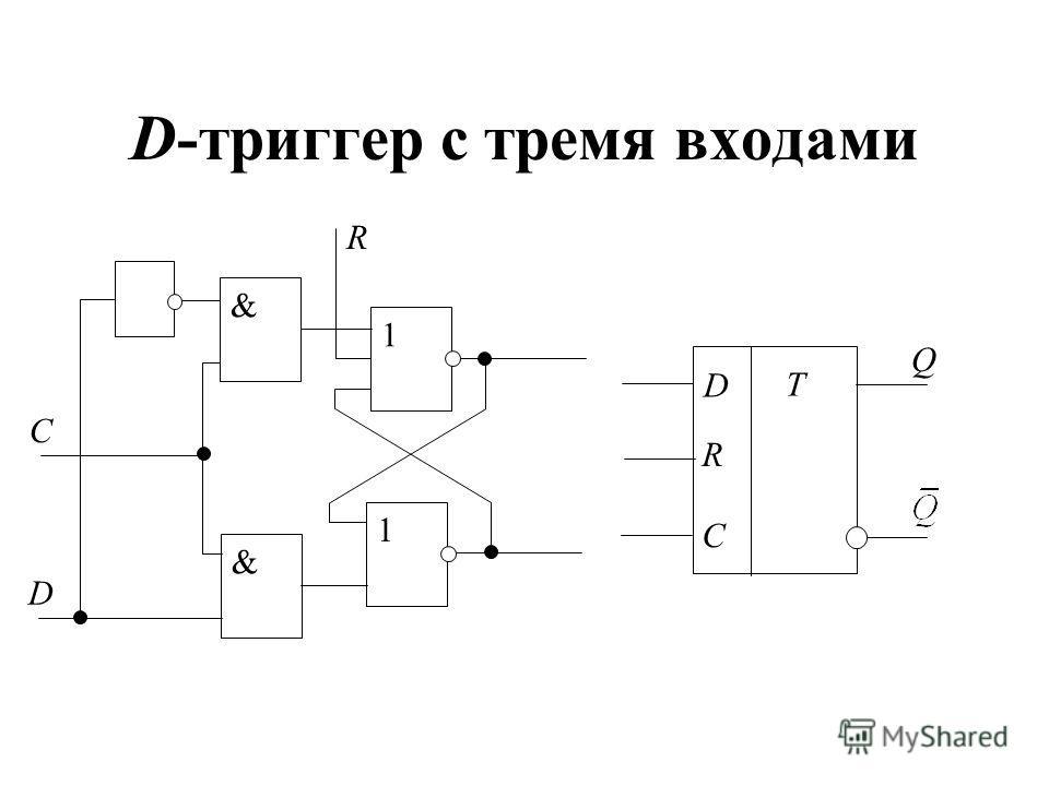 D-триггер с тремя входами 1 1 & & C D R T D C Q R