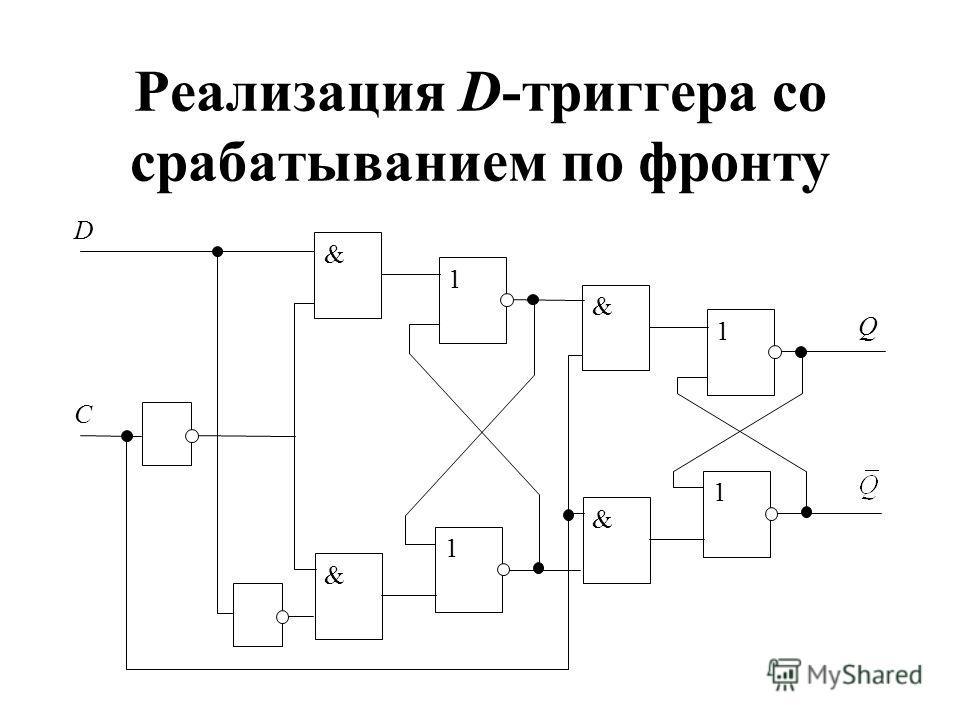 Реализация D-триггера со срабатыванием по фронту 1 1 & & 1 1 & & D C Q