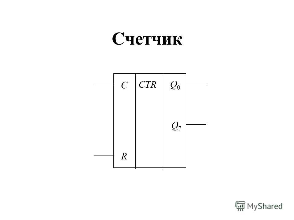 CTR C R Q0Q0 Q7Q7