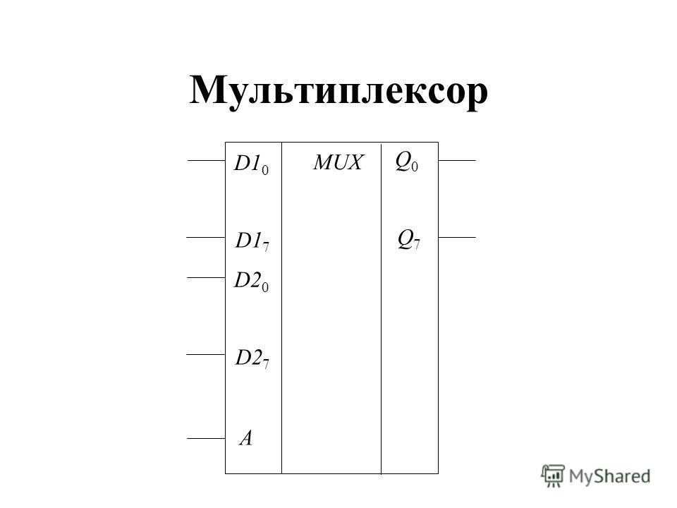 Мультиплексор MUXMUX D1 0 A Q0Q0 Q7Q7 D1 7 D2 0 D2 7