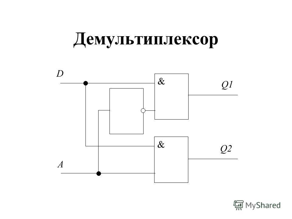 Демультиплексор & & D Q1 A Q2
