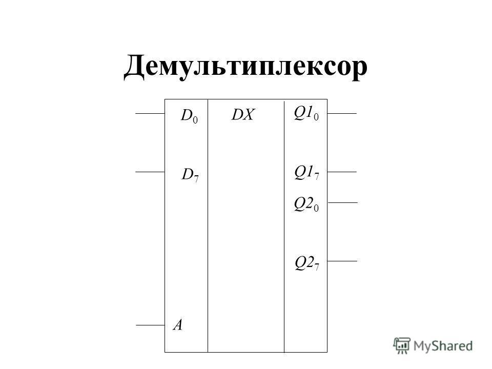 Демультиплексор DX D0D0 A Q1 0 Q1 7 D7D7 Q2 0 Q2 7