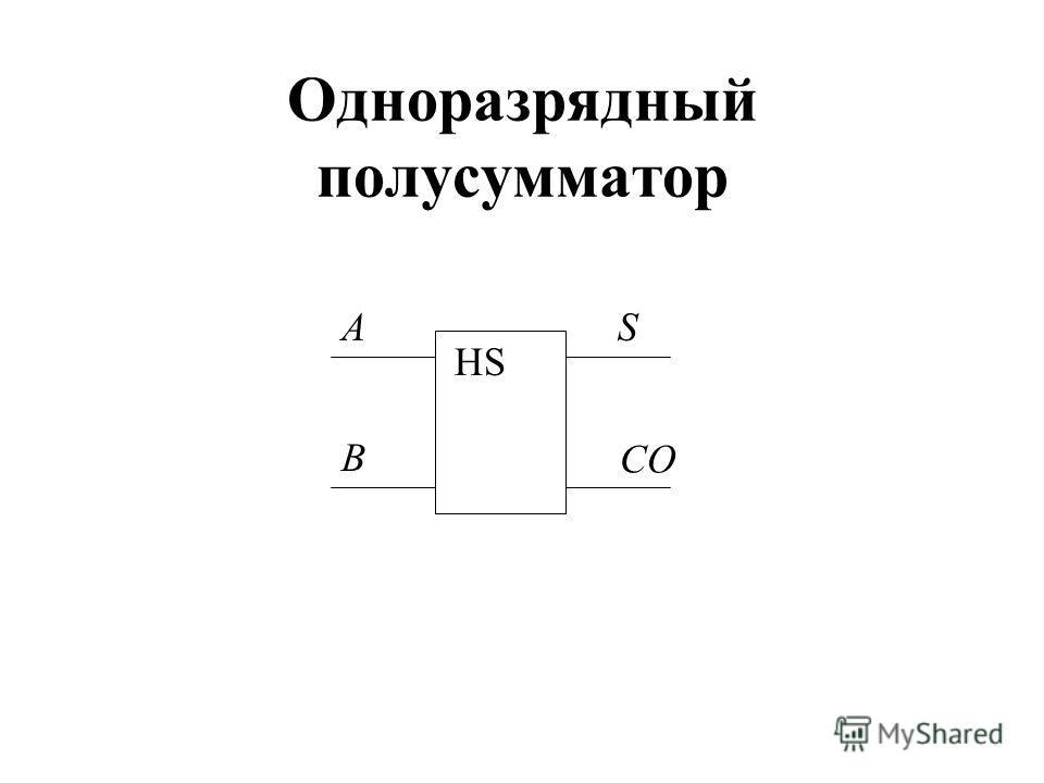 Одноразрядный полусумматор A B HS S CO