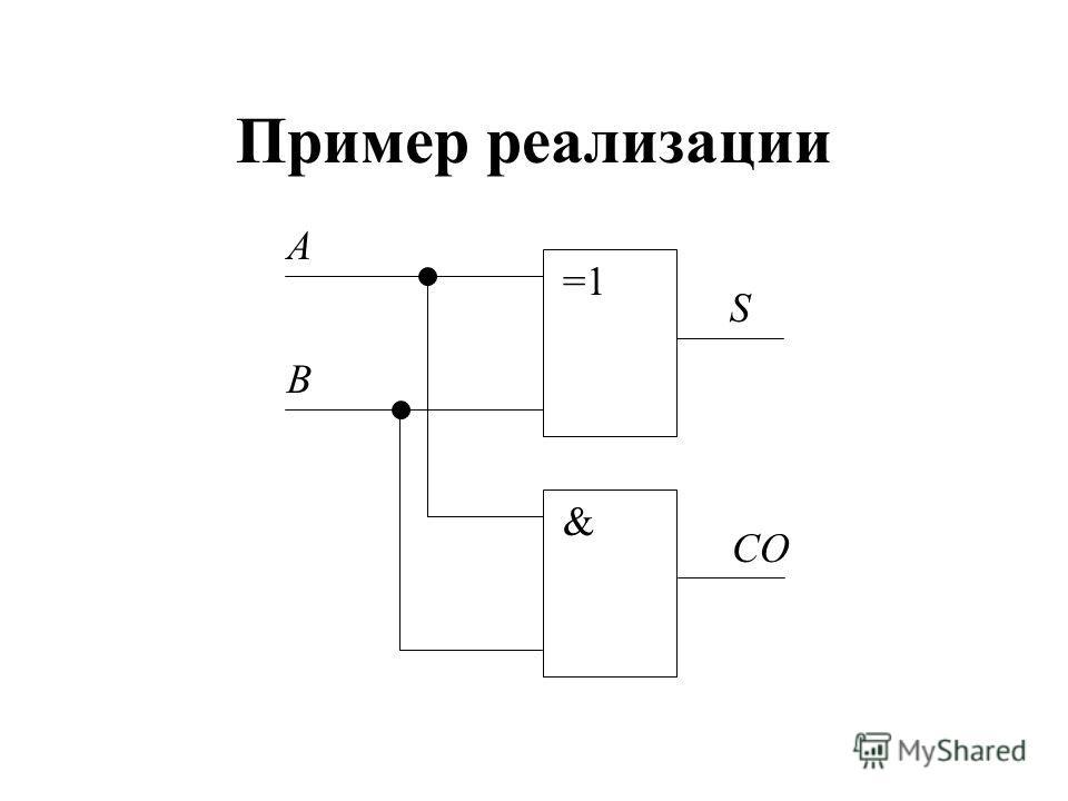 Пример реализации A B =1 S CO &