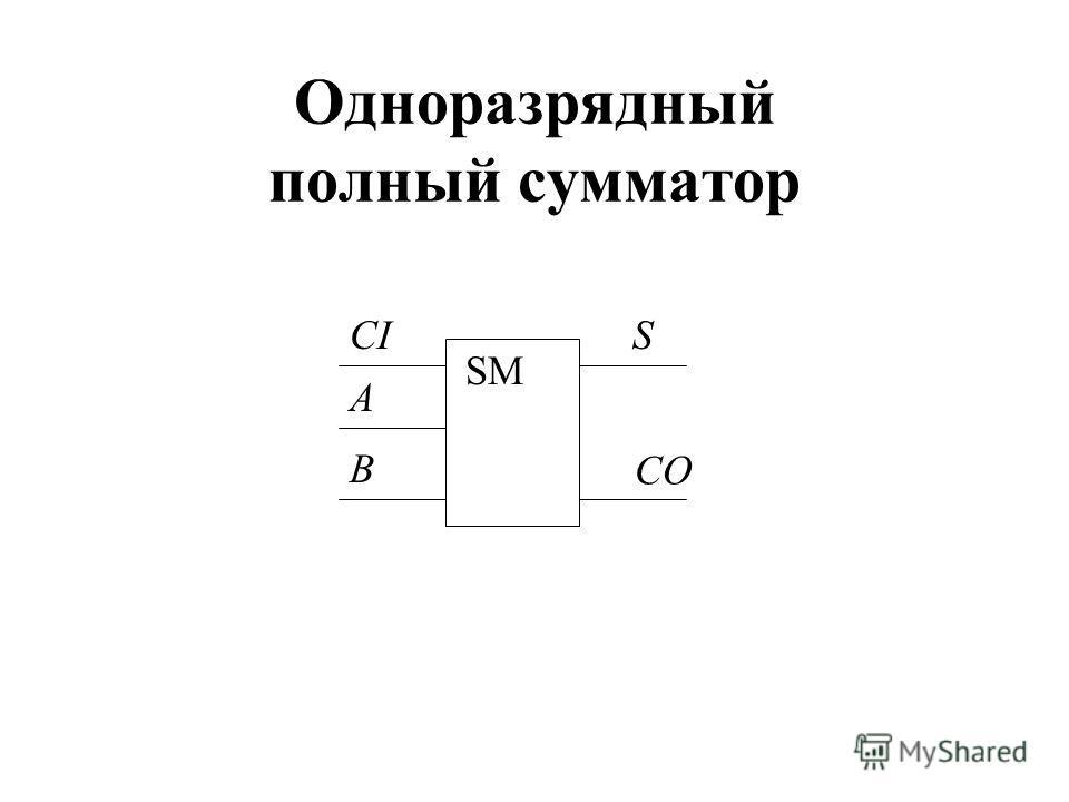 Одноразрядный полный сумматор A B SM S CO CI