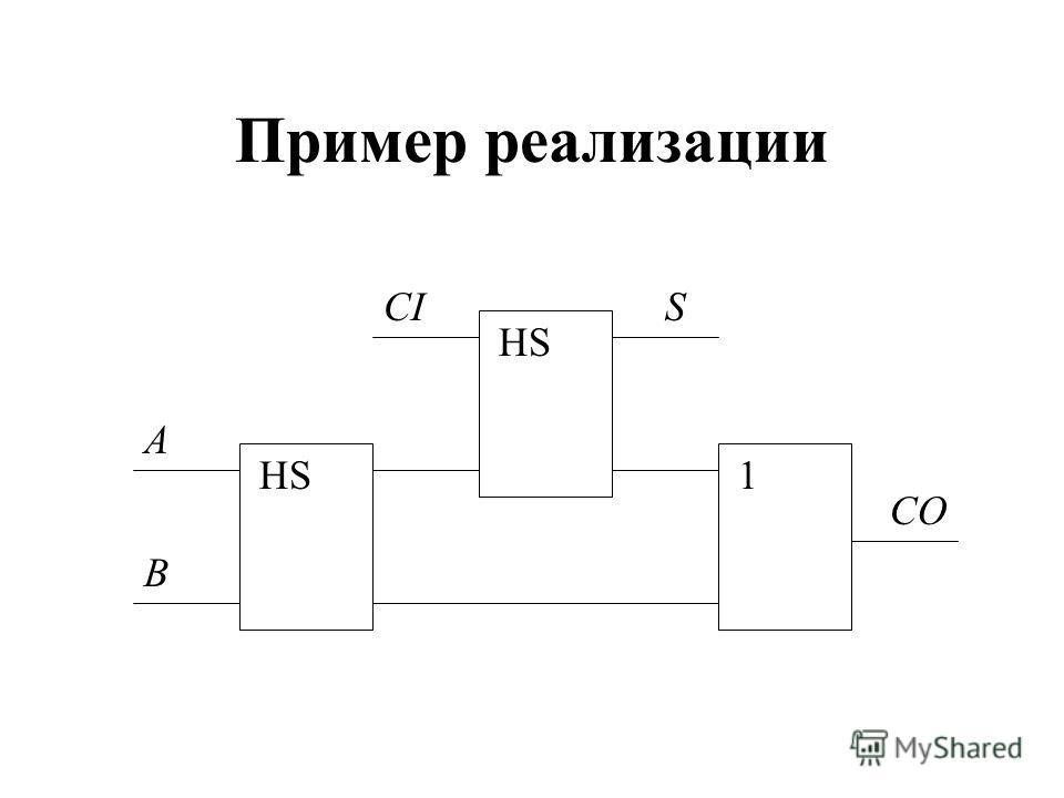 Пример реализации A B НSНS CI НSНS S CO 1