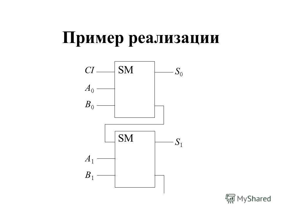 Пример реализации A0A0 B0B0 S0S0 CI A1A1 B1B1 S1S1 SM