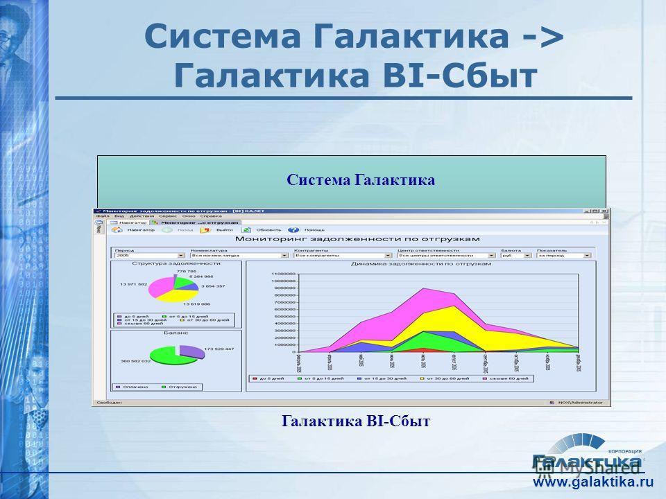 www.galaktika.ru Система Галактика -> Галактика BI-Сбыт Система Галактика Договоры, доп соглашения Накладные Акты о выполненных работах Галактика BI-Сбыт Платежные документы