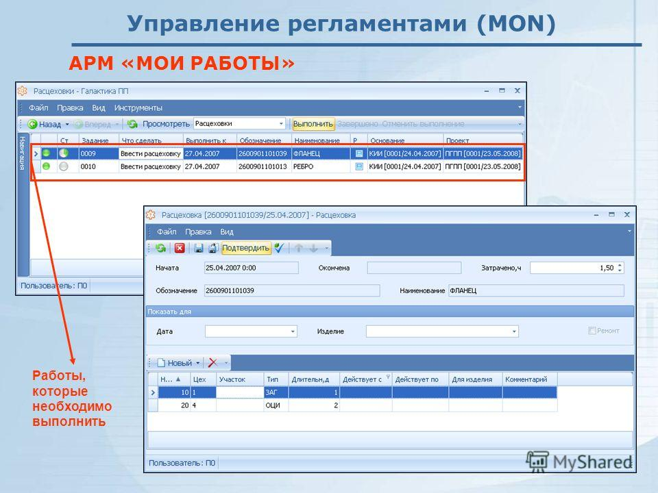 Управление регламентами (MON) АРМ «МОИ РАБОТЫ» Работы, которые необходимо выполнить Действия, операции, которое необходимо выполнить
