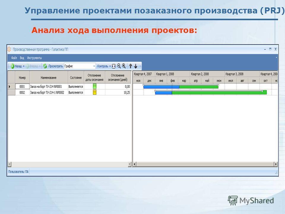 Управление проектами позаказного производства (PRJ) Анализ хода выполнения проектов:
