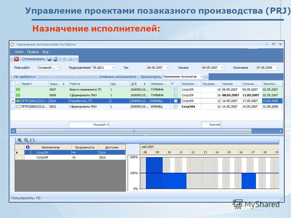 Управление проектами позаказного производства (PRJ) Назначение исполнителей: