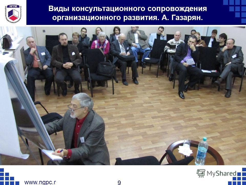 9 www.ngpc.r u Виды консультационного сопровождения организационного развития. А. Газарян.