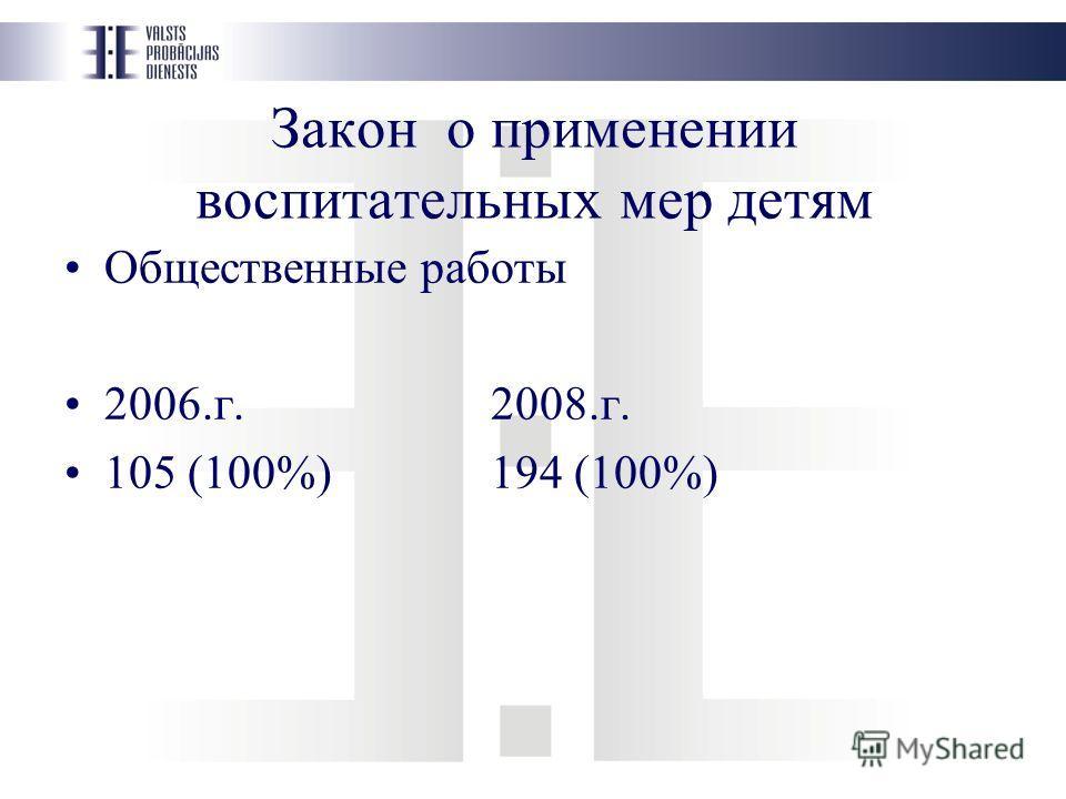 Закон о применении воспитательных мер детям Общественные работы 2006.г.2008.г. 105 (100%)194 (100%)