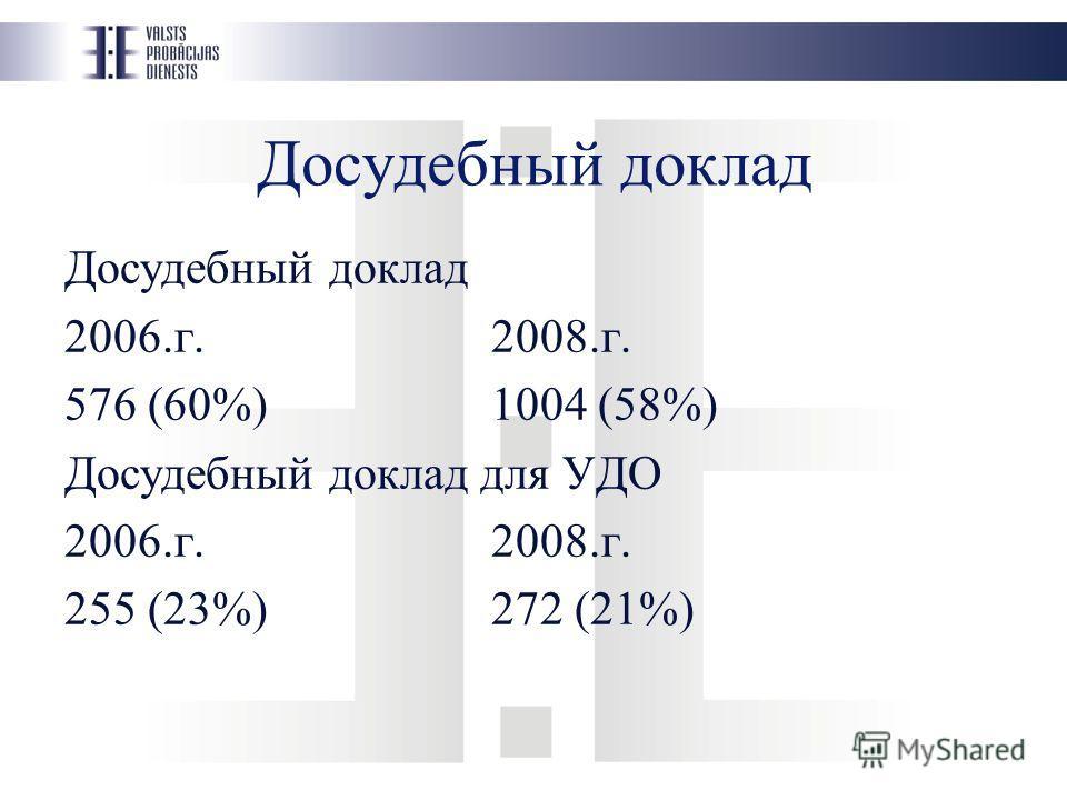 Досудебный доклад 2006.г.2008.г. 576 (60%) 1004 (58%) Досудебный доклад для УДО 2006.г.2008.г. 255 (23%) 272 (21%)
