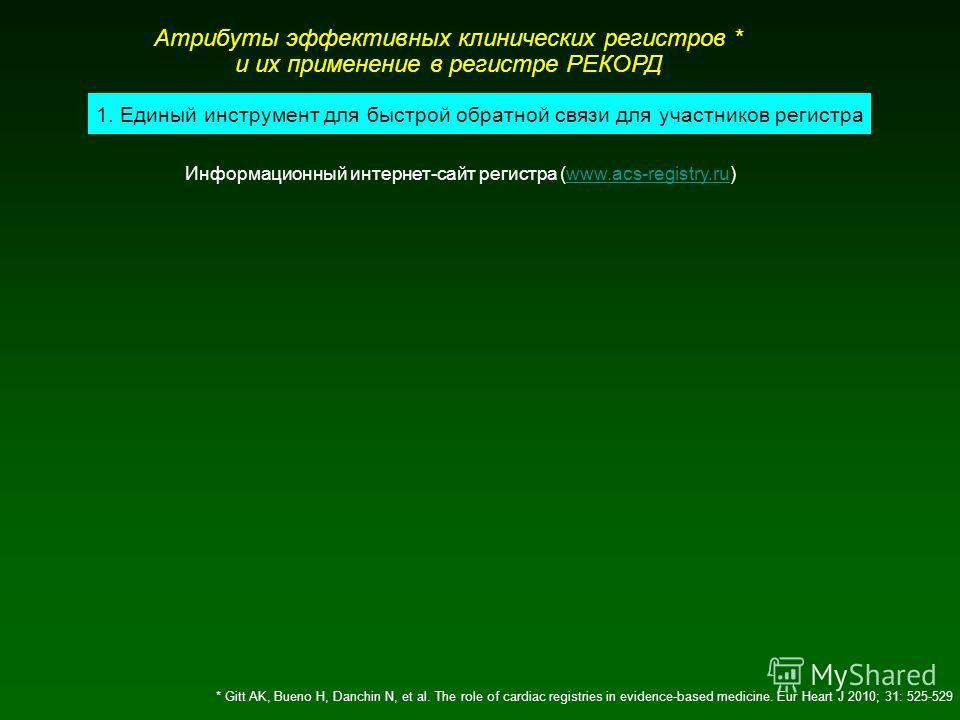 Атрибуты эффективных клинических регистров * и их применение в регистре РЕКОРД 1. Единый инструмент для быстрой обратной связи для участников регистра Информационный интернет-сайт регистра (www.acs-registry.ru)www.acs-registry.ru * Gitt AK, Bueno H,