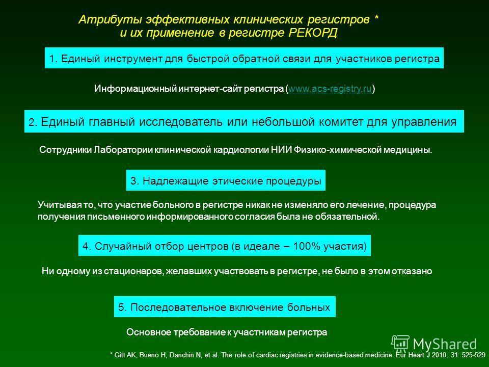 Атрибуты эффективных клинических регистров * и их применение в регистре РЕКОРД 1. Единый инструмент для быстрой обратной связи для участников регистра Информационный интернет-сайт регистра (www.acs-registry.ru)www.acs-registry.ru 2. Единый главный ис