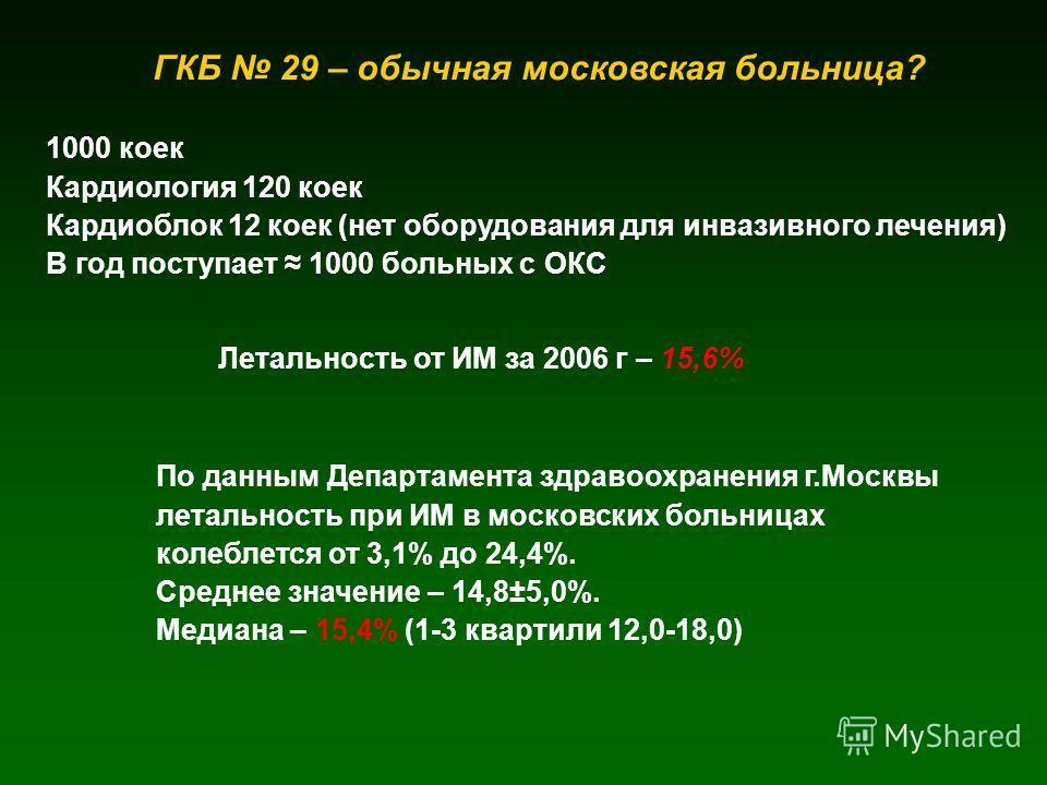 ГКБ 29 – обычная московская больница? 1000 коек Кардиология 120 коек Кардиоблок 12 коек (нет оборудования для инвазивного лечения) В год поступает 1000 больных с ОКС Летальность от ИМ за 2006 г – 15,6% По данным Департамента здравоохранения г.Москвы