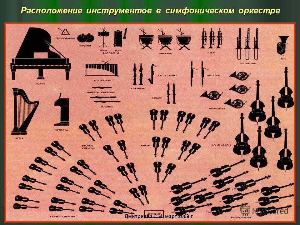 Клавишные и одиночные инструменты фортепиано орган челеста арфа Дмитриева С.Н. март 2009 г.