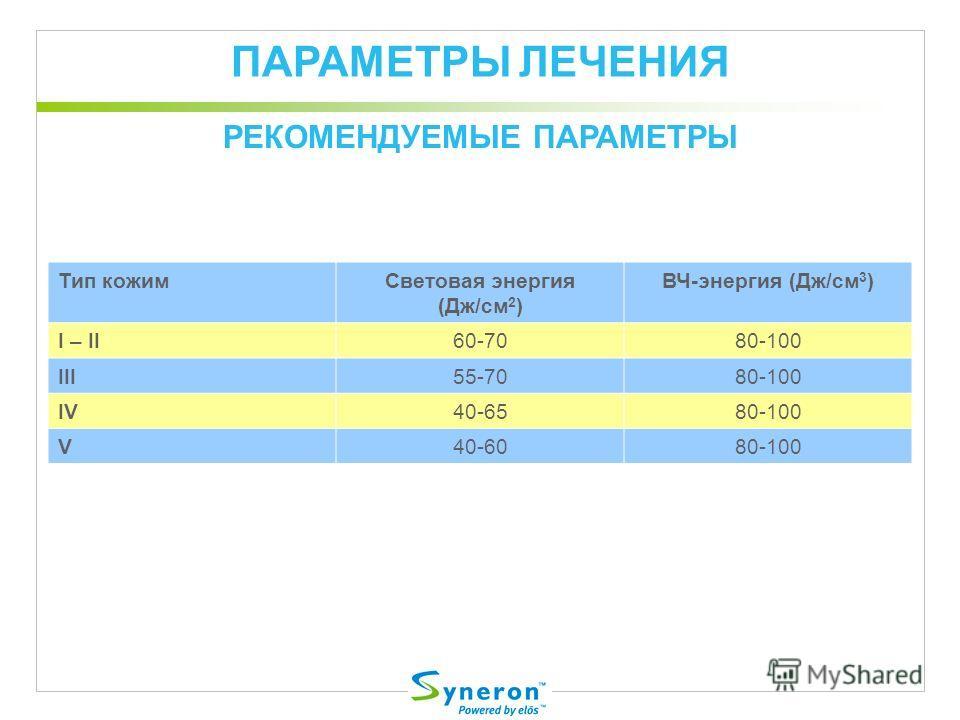 ПАРАМЕТРЫ ЛЕЧЕНИЯ РЕКОМЕНДУЕМЫЕ ПАРАМЕТРЫ Тип кожимСветовая энергия (Дж/cм 2 ) ВЧ-энергия (Дж/cм 3 ) I – II60-7080-100 III55-7080-100 IV40-6580-100 V40-6080-100