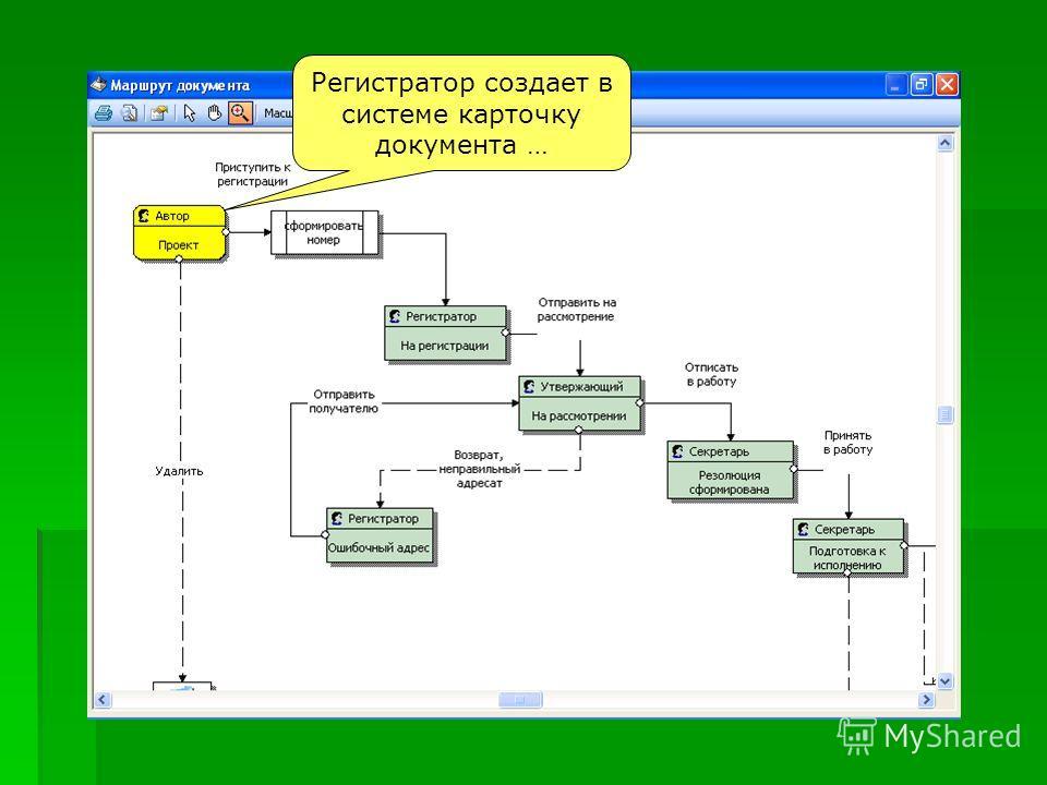 Регистратор создает в системе карточку документа …