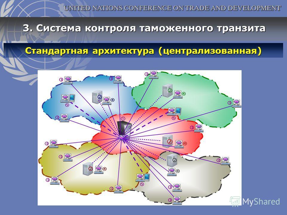 Стандартная архитектура (централизованная) 3. Система контроля таможенного транзита