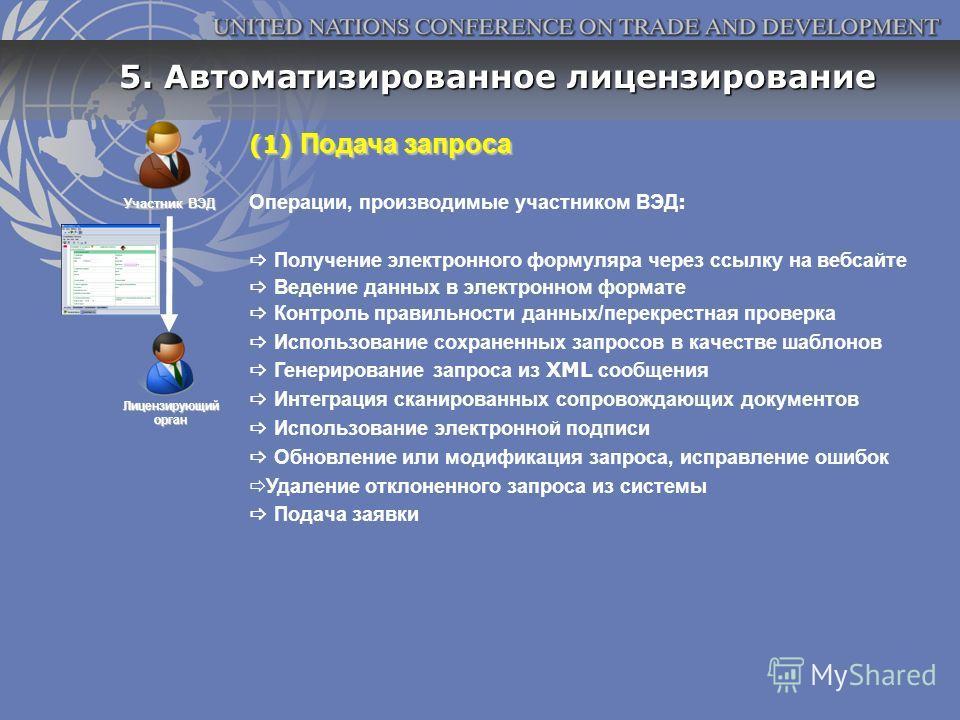 Участник ВЭД Лицензирующийорган 5. Автоматизированное лицензирование (1) Подача запроса Операции, производимые участником ВЭД : Получение электронного формуляра через ссылку на вебсайте Ведение данных в электронном формате Контроль правильности данны