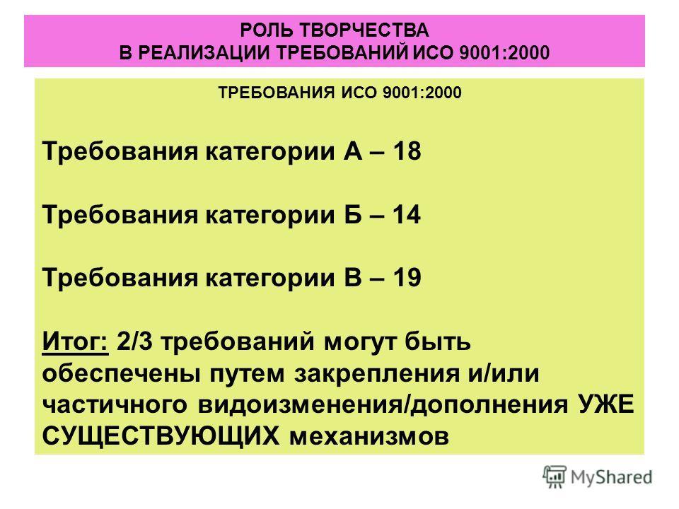 ТРЕБОВАНИЯ ИСО 9001:2000 Требования категории А – 18 Требования категории Б – 14 Требования категории В – 19 Итог: 2/3 требований могут быть обеспечены путем закрепления и/или частичного видоизменения/дополнения УЖЕ СУЩЕСТВУЮЩИХ механизмов РОЛЬ ТВОРЧ