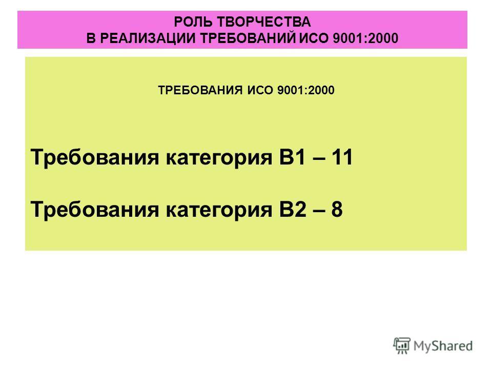 ТРЕБОВАНИЯ ИСО 9001:2000 Требования категория В1 – 11 Требования категория В2 – 8 РОЛЬ ТВОРЧЕСТВА В РЕАЛИЗАЦИИ ТРЕБОВАНИЙ ИСО 9001:2000