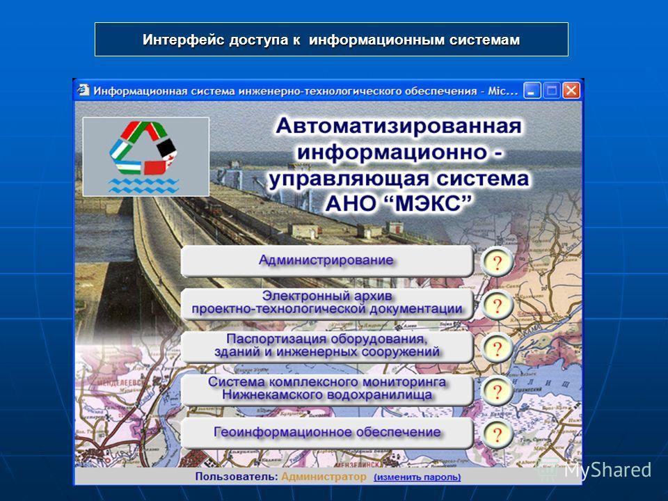 Интерфейс доступа к информационным системам
