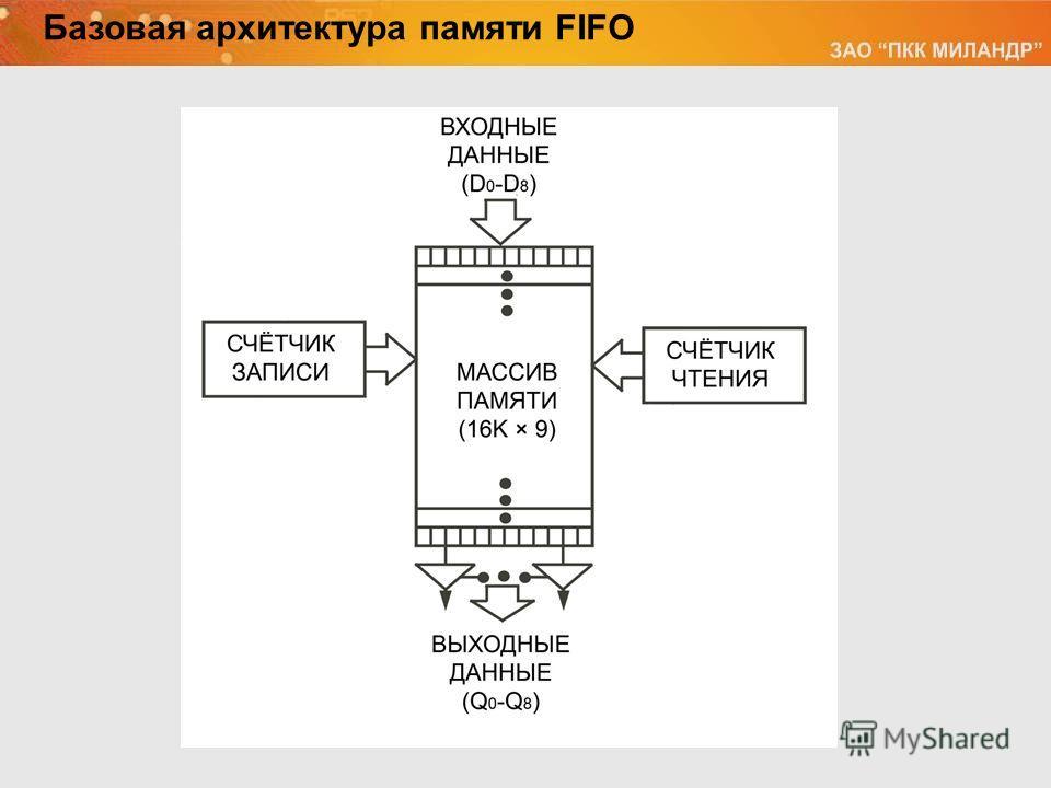 Базовая архитектура памяти FIFO